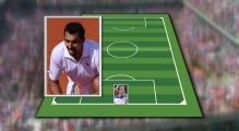 French Open 2014. Andy Murray Football manager