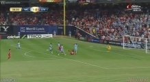 Liverpool vs Manchester City 2-2 2014 All Goals and Highlights (International Champions Cup)