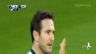 Leicester vs Manchester City 0-1 All Goals and Highlights 2014